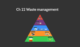 Ch 22 Waste management