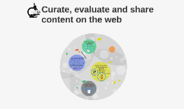 Curate, share and evaluate content on the web