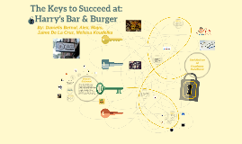 The Keys to Succeed at: Harry's Bar & Burger