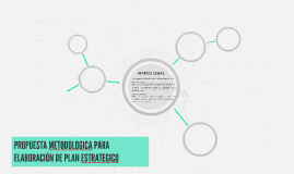 Implantación de Plan Estratégico