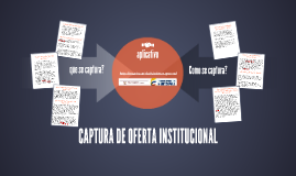 CAPTURA DE OFERTA INSTITUCIONAL