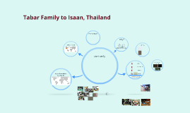 Tabar Family to Isaan, Thailand