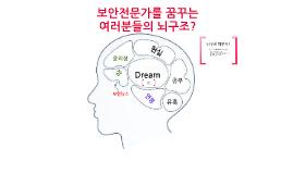 예비 보안인들의 뇌구조
