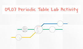 0407 periodic table lab activity by taylor blizzard on prezi urtaz Gallery