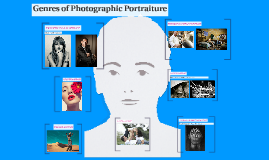 Types of Portraiture