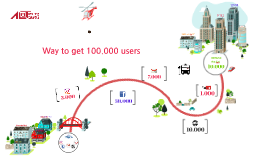 Way to get 100.000 users