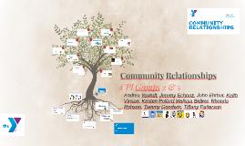 CPI Community Relationships