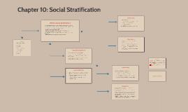 Chapter 10: Social Stratification
