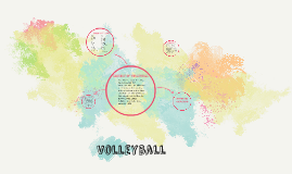 About Volleyball