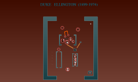 Copy of Presentation virtuelle sur Duke Ellington