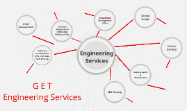 Copy of Engineering Services