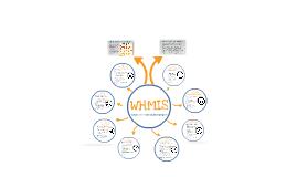 WHMIS Training Symbols