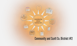 Community and Scott Co. District #2
