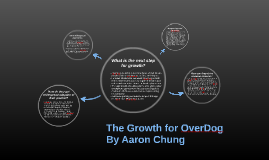 The Growth for OverDog