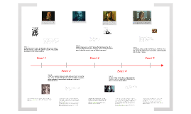 Copy of The Merchant of Venice Mind Map #2