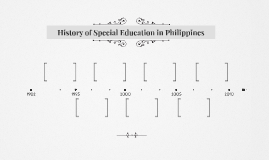 History of Special Education in Philippines
