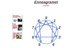 Enneagram - Heliga idéer
