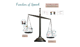 Copy of Freedom of Speech Case Study