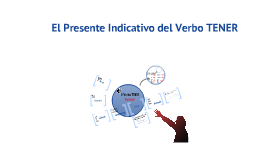 Copy of El Verbo Tener