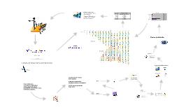 Copy of Innovación Organizacional. Caso practico de SERVICEX NORTE