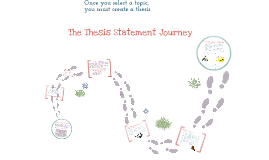 11A How to Generate a Thesis Statement~English11A