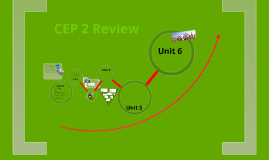 Cep 2 Review
