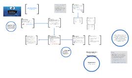Copy of Unidad II: Comunicación Corporativa