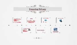 Ensuring Privacy Example