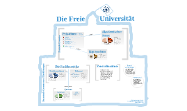 FU Berlin: Orgastruktur multimedial