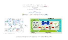 2014-10-21.IntlSympFoodSecBiodiv.GMU
