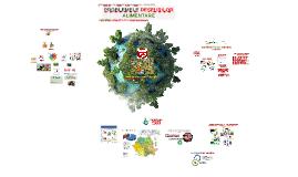 Copy of Probleme Deșeurilor Alimentare