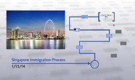 Singapore Immigration Process