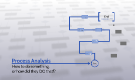 Process Analysis Sp18