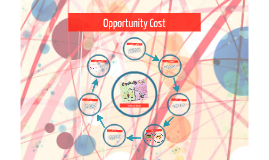 Copy of Opportunity Cost by Hayley Mackay