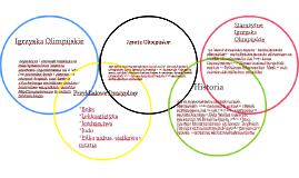 Sporty Olimpijskie