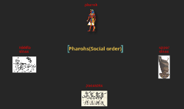 Copy of Pharohs(Social order