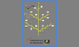 ES6 - Fundamentals of Organizing