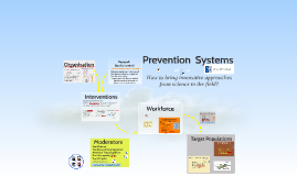 10 Minutes Prevention Systems
