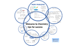 Tips for success: CHEM 124 / 125