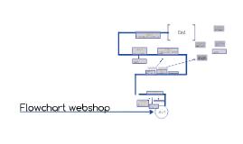 Flowchart webshop