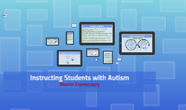 Inclusion for Students with Autism