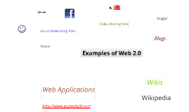 Copy of Examples of Web 2.0