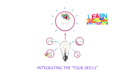 """Copy of Copy of INTEGRATING THE """"FOUR SKILLS"""""""