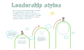 Copy of LEADERSHIP STYLES NEW
