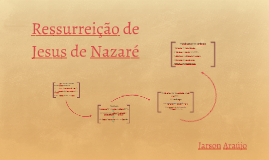 Evidência Histórica da Ressurreição de Cristo