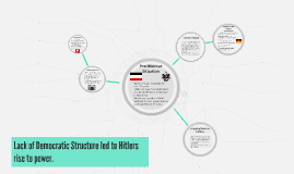 Lack of Democratic Structure led to Hitlers rise to power.