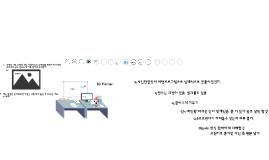 Copy of Copy of 3D Printer