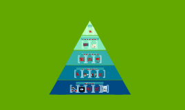 Copy of Quality Management System Pyramid for Construction