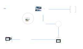 Las herramientas  de presentaciones