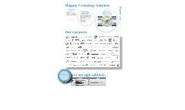 Magnus for Mendix World 2011